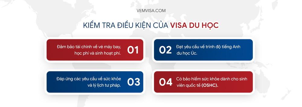 kiểm tra điều kiện của visa du học úc
