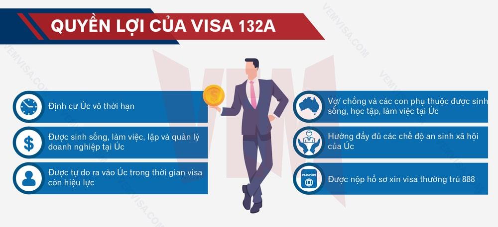 quyền lợi visa 132 úc
