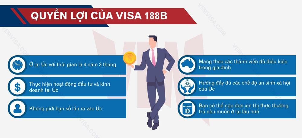 Quyền lợi của thị thực 188B