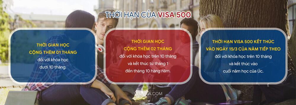 thời hạn visa 500