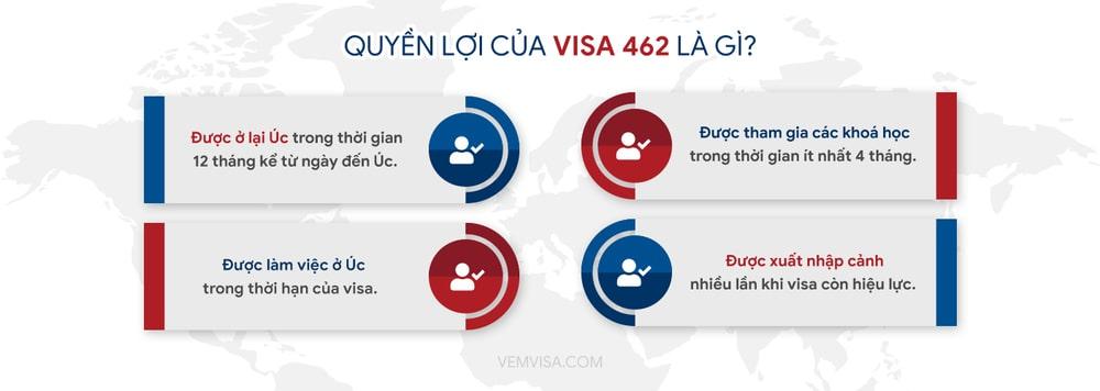 quyền lợi của visa 462