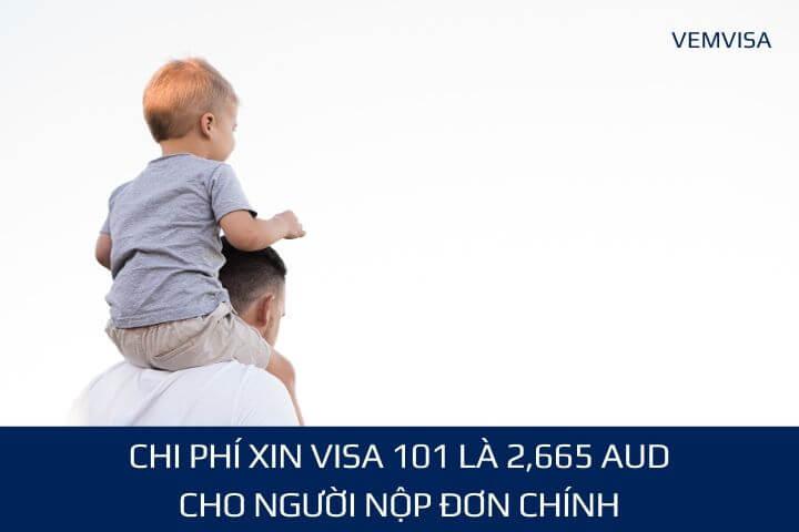 Chi phí của visa 101 Úc