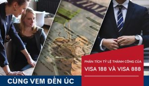 phân tích tỷ lệ đậu visa 888 từ visa 188